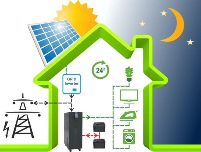 fotovoltaico-e-accumulo-una-coppia-vincente